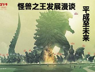 游光掠影:怪兽之王的平成—未来