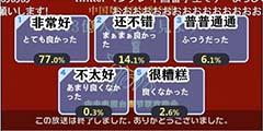 日本niconico直播春晚盛况 超过七成观众认为非常好