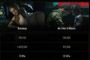 《生化危机2》幽灵模式大数据:九死一生超难通关!
