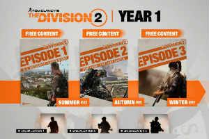 《全境封锁2》第一年更新蓝图:丰富内容等你免费玩!