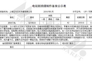 刘慈欣科幻小说《球状闪电》将于九月拍42集电视剧!