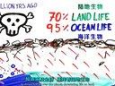 【趣味科普】史上6次生物大灭绝 @柚子木字幕组