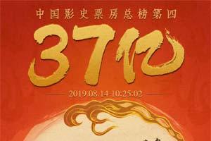 《哪吒之魔童降世》上映20天总票房突破37亿元!