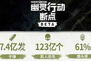 《幽灵行动:断点》b测大数据出炉 玩家累计灭敌123亿