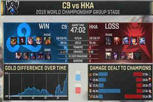 S9:C9vsHKA C9经过50分钟的鏖战艰难战胜HKA !