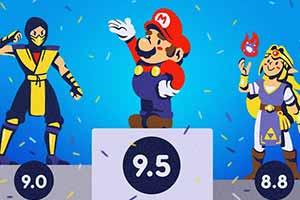 IGN盤點2019年35款最佳游戲 各個游戲評分超過8.5!