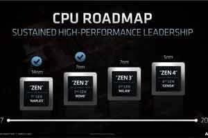 5nm Zen4处理器依然支持DDR4内存 DDR5道阻且长