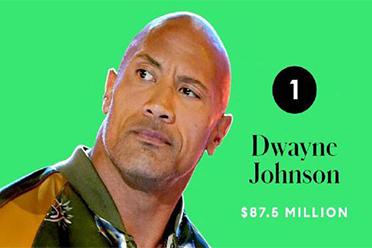 成龙第十!福布斯 2020全球收入最高男演员TOP 10