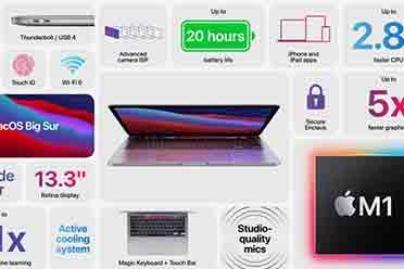 苹果全新款MacBook Pro正式发布 国行售价9999元起