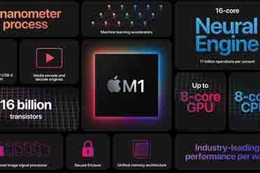 苹果Mac准备全线引入自研芯片 Intel将被彻底抛弃!