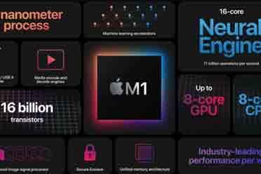 苹果M1芯片跑分结果出炉:Intel酷睿I9果然不是对手