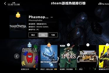 11.2-11.08全球游戏销量榜:《恐鬼症》豪取四连冠!