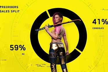 《赛博朋克2077》800万预购量细节曝光 PC端占了59%