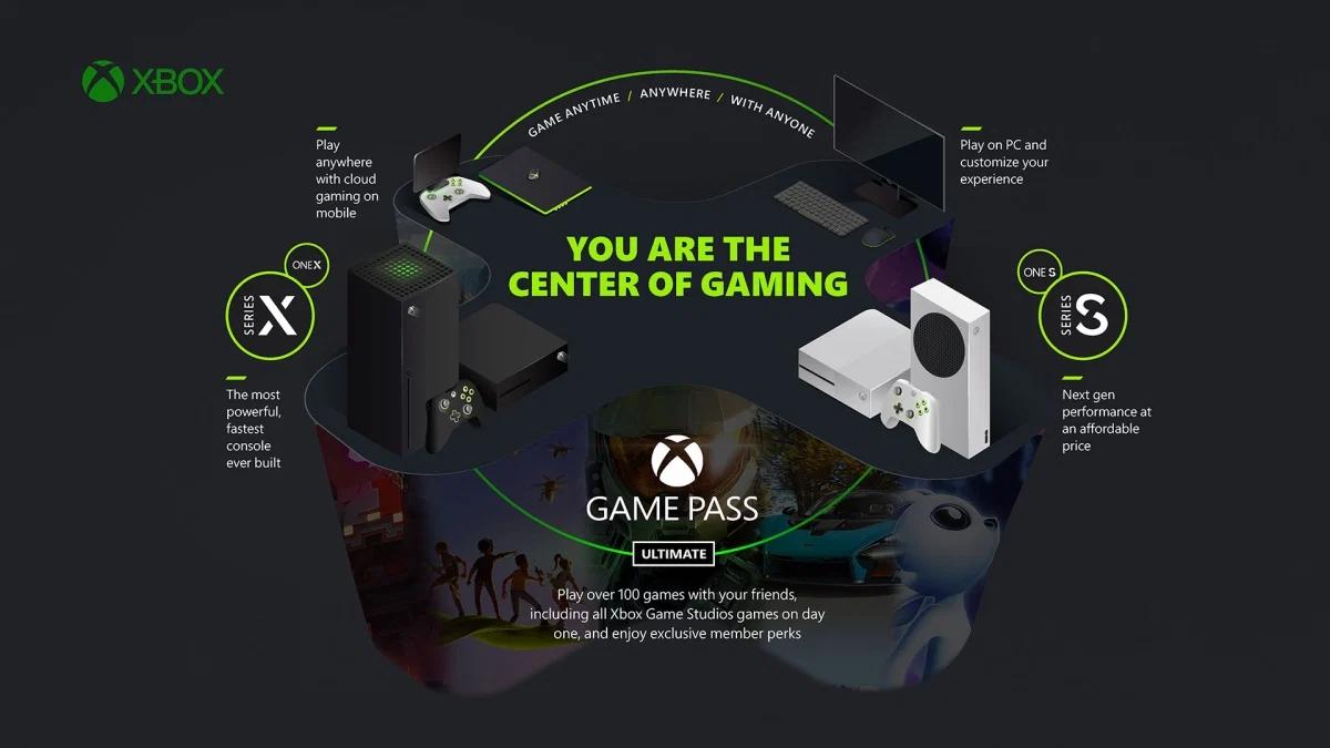 微软宣布每季度推出一款新游 将Xbox体验嵌入联网电视