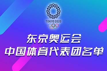 东京奥运会中国体育代表团名单来了:最大参赛规模!