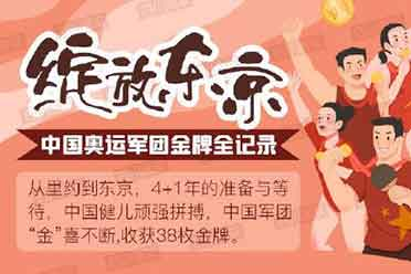 中国88枚奖牌完美收官:奖牌榜第二!38金32银18铜!
