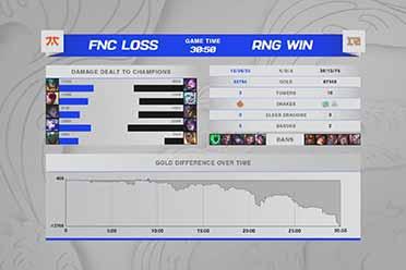 《LOL》S11小组赛第二日:继续高歌猛进 RNG战胜FNC