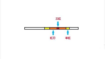 《鬼泣5》尼禄红刀详细讲解
