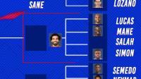 谁才是FIFA19中速度最快的球员?FIFA19带球跑步大赛!