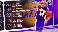 【游侠网】《NBA2K19》各队首发能力值