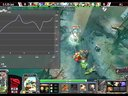 iGvsLGD.int#1DOTA2超级联赛DSL